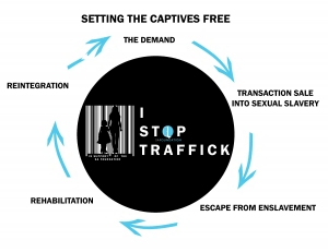 SettingtheCaptives-Free-page-0