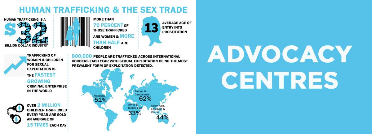 advocacycentre